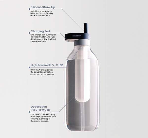 Lumistraw Instant Purified Water Bottle with a Reusable Straw