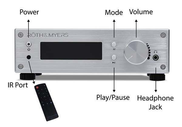 SoundHub WiFi and Bluetooth Amplifier