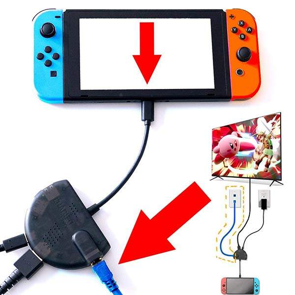 Stingray Nintendo Switch Docking Station with Ethernet, HDMI and More