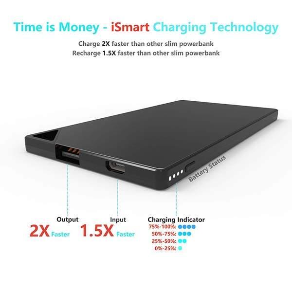 Tntor Ultra Thin Portable Power Bank