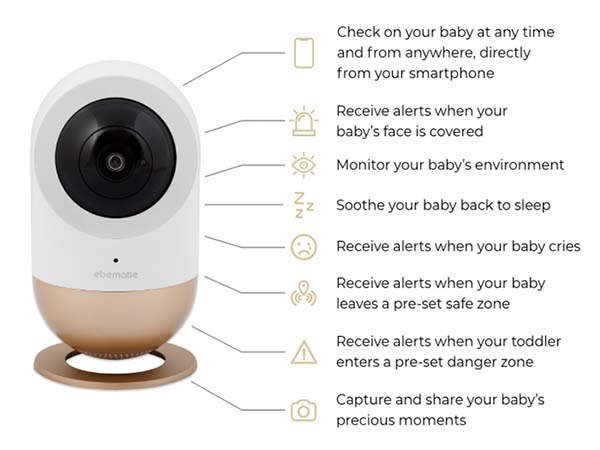 Bella Smart Baby Monitor with Temperature and Humidity Detection