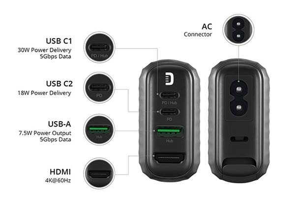 Zendure SuperHub Dual PD GaN Charger with USB-C Hub