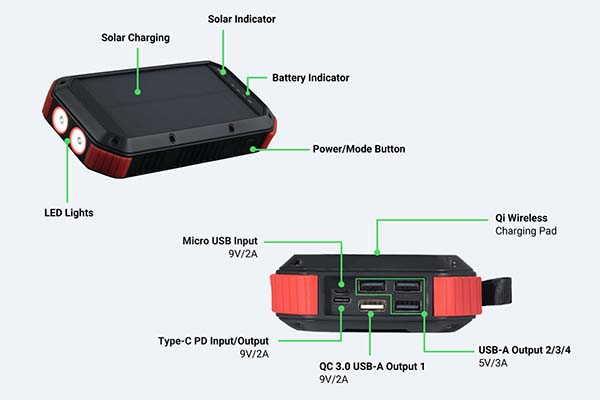 Harbor IP65 Solar Wireless Power Bank with LED Flashlight