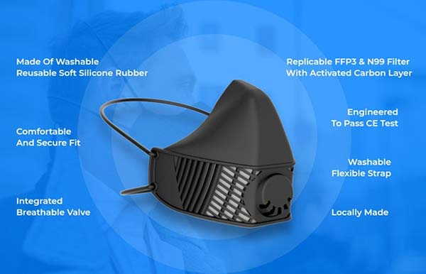 LMP Reusable Face Mask with N99 & FFP3 Protection