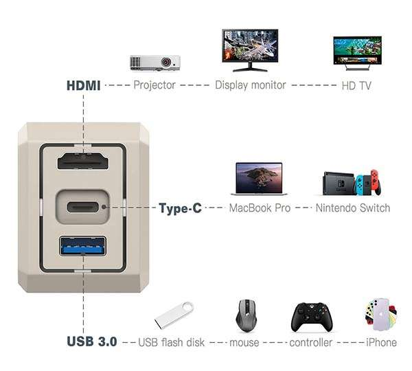TiMOVO 2-In-1 USB Wall Charger and Nintendo Switch Dock