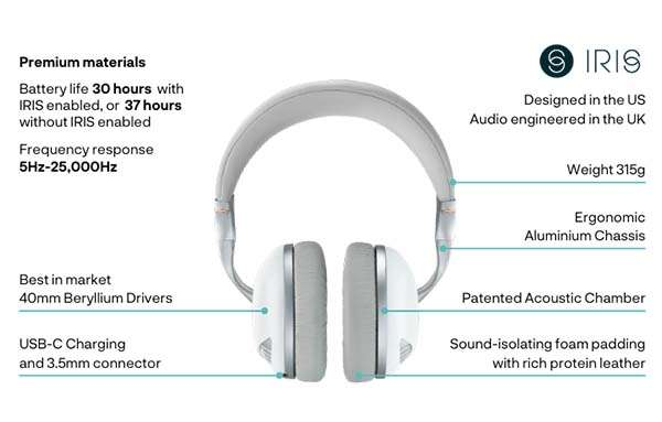 IRIS Flow Bluetooth Headphones with IRIS Technology Built-in