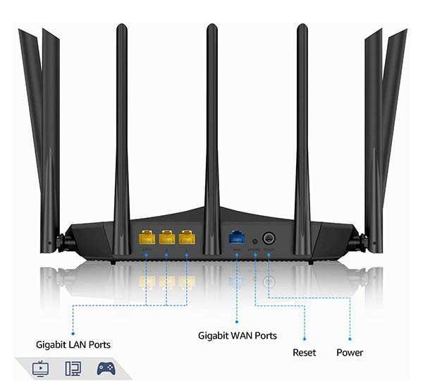 Speedefy K7 AC2100 Smart WiFi Router with 4x4 MU-MIMO