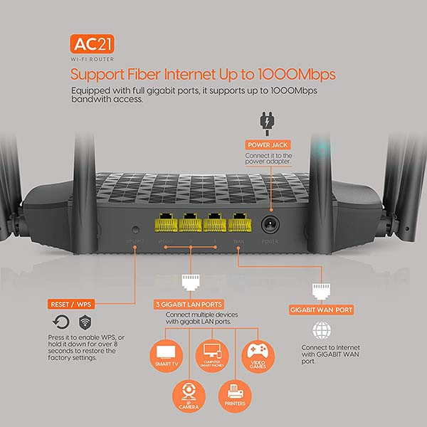 Tenda AC21 Dual-Band Smart WiFi Router Compatible with Amazon Alexa