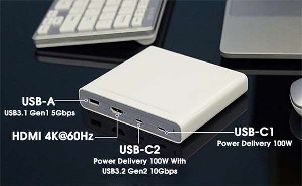 Yeeteng Dual 100W GaN Charger with USB-C Hub