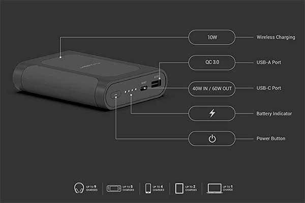Omni Mobile 12800 Laptop Power Bank with Wireless Charger