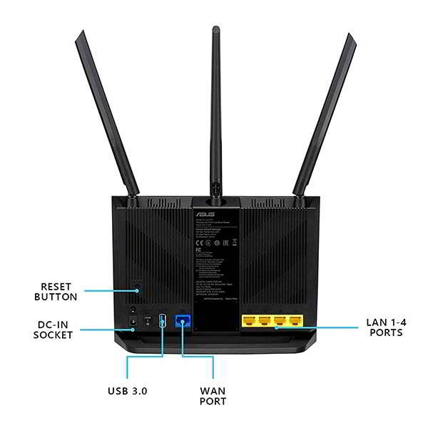 ASUS RT-AC65 AC1750 Dual-Band WiFi Router with AiRadar Beamforming