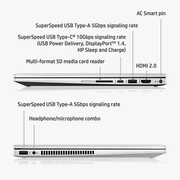 HP Pavilion x360 14-Inch Touchscreen Laptop