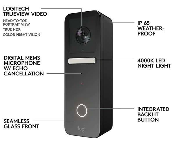 Logitech Circle View Smart Video Doorbell with HomeKit