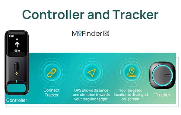 MoFinderX1 GPS Tracker with No Network or SIM Card Needed