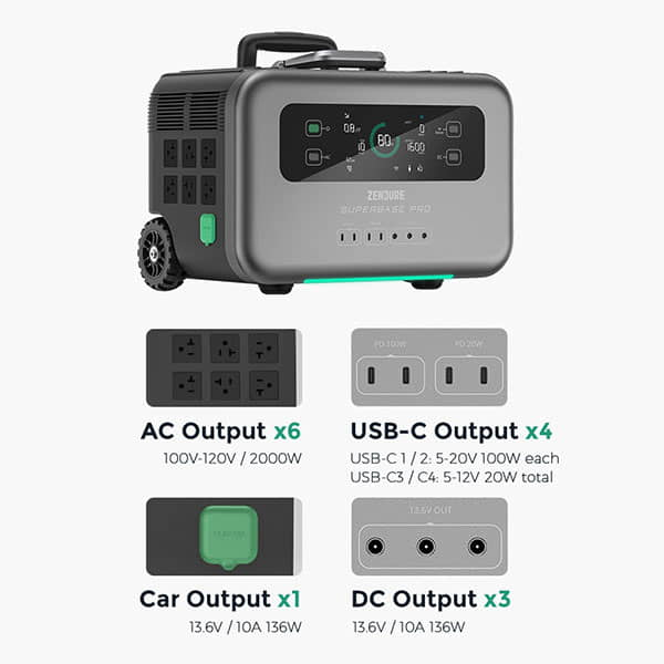 Zendure SuperBase Pro IoT Portable Power Station with Fast Charging Technology