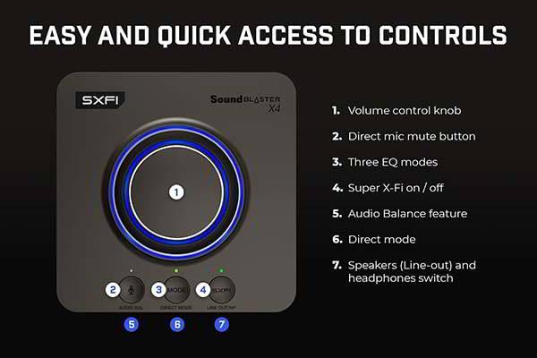 Creative Sound Blaster X4 External Sound Card and USB DAC